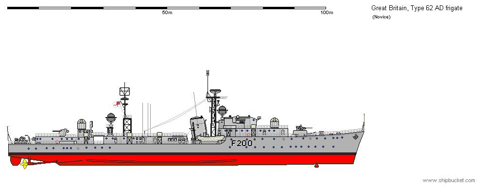 Shipbucket for Ro draw